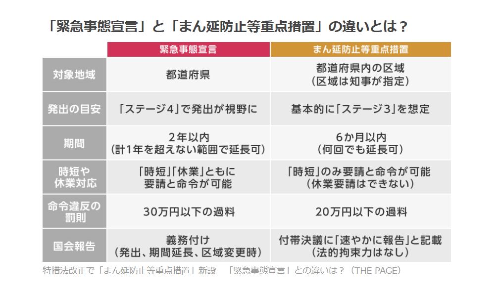 マラソンが終わった札幌市に、次の一手はこれ!道が札幌の『まん延防止』要請を決定。